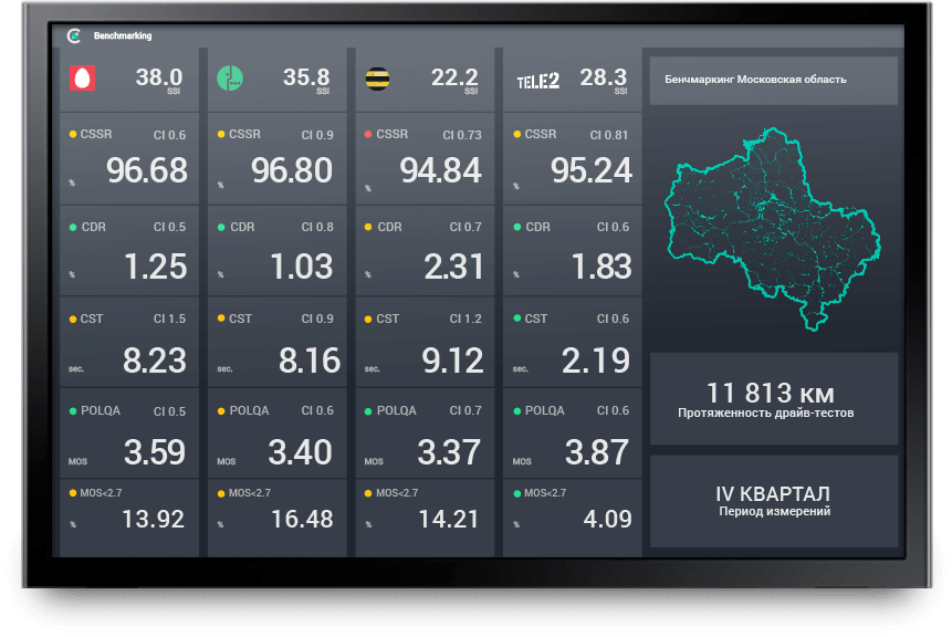Cemona Dashboard